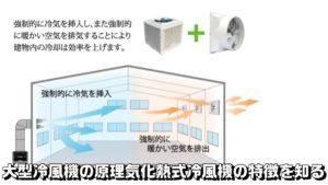 大型冷風機、気化熱式冷風機の特徴を知る